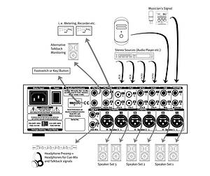 dj wiring diagram schematic diagram rh 138 3dpd co